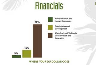 Ducks Unlimited Financial Information for Fiscal Year 14