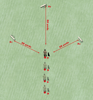 Diagram2_SummerDrills
